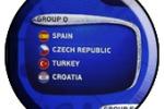 Группы смерти на Чемпионатах Европы (текст для ролика youtube)