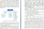 ВКР: Информационные образовательные ресурсы