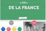"""Презентация """"Французский язык за пределами Франции"""""""