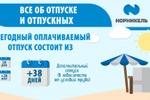 """Инфографика для ГМК """"Норильский никель"""""""