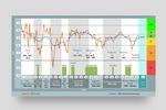 Создание инфографики. Баннер. График изменения индекса EPI США