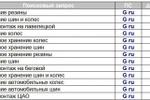 Продвижение сайта по хранению шин в Москве
