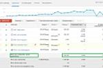 Google КМС (контекстная кампания) max. охват, min. цена!