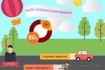 Инфографика по трендам продаж