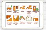 Иконки комплектаций деревянных домов для сайта