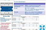 Программирование удаленных модулей Saia PCD1 E-Line