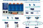 Программирование контроллеров с 2-мя Ethernet Saia PCD3.M6860