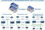 Программирование контроллеров с резервированием PCD3.M6880
