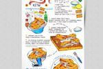 Иллюстрация и макет плаката для рыбной компании