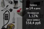 Магазин мелкой бытовой техники