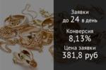 Производство ювелирных изделий