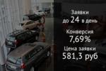 Подбор и продажа авто