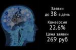 Центр нейропсихологии