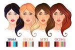 12 цветотипов внешности
