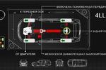 MITSUBISHI Pajero Sport: работа трансмиссии Super Select