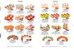 Съемка и верстка меню для сети ресторанов Унаги Маки