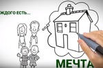 Промо ролик агентства недвижимости