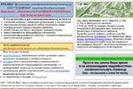 Разработка страниц электромонтажной компании