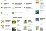 Сайт каталог организаций
