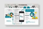 Инфографика к презентации мобильного приложения