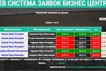 Web система приема заявок бизнес центра