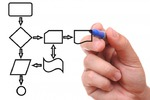 3 способа формирования описаний бизнес-процессов