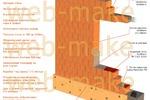 3Д модель стены, иллюстрация для сайта строительной компании