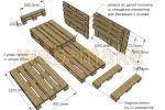 Проект мебели выполненных из товарных паллет 1