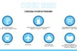 """Презентация для компании """"OCHKI 2020"""""""