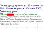 Анализ кампании на Яндексе и Google