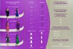 Лифлет для рекламы платьев