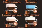 Меню для кофейни(всё полностью отрисовано)