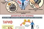 Инфографика для сайта нотариусов - Советы нотариуса