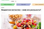 Статья на сайте Vegetarian.ru