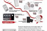 Крупнейшая сеть сервисных центров IPochino: обзоры с картинками