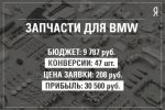 Яндекс.Директ для компании Bavarian Master