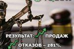 Снижение отказов на 281%, повышение времени на сайте на 363%