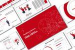 Стратегия маркетинга для ПАО МТС