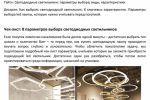 Магазины освещения: тексты и публикация карточек товаров