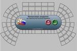 Конференц система для Финансовой Академи при Правительстве РФ