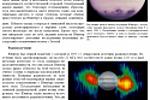 Внешняя Солнечная система