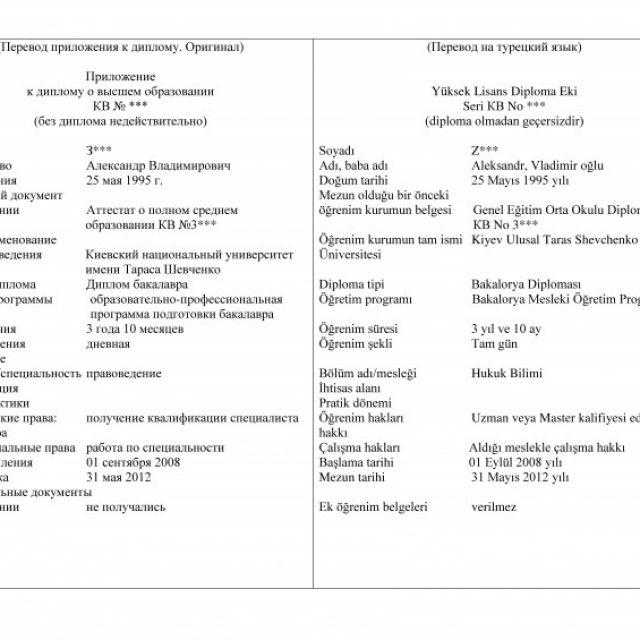 Перевод приложения к диплому