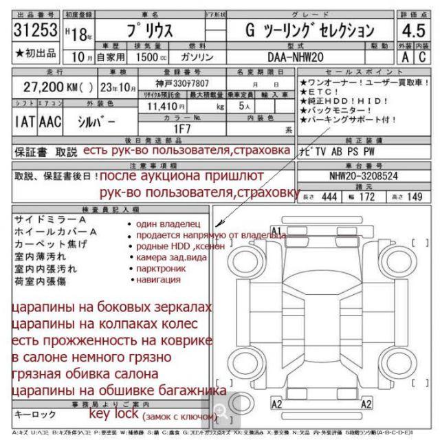 Перевод JPN->RUS Автомобильный аукционный лист