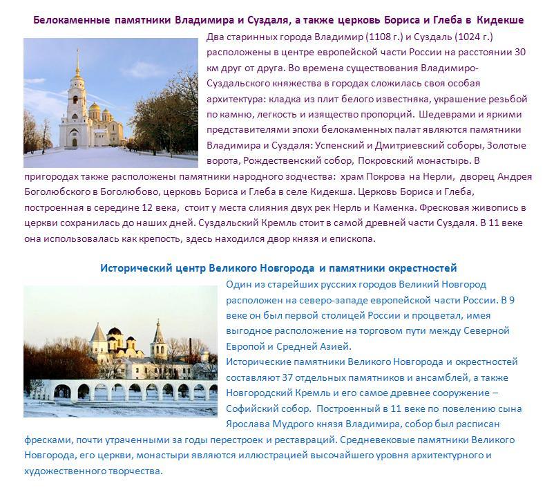 Памятники Владимира, Суздаля, Великого Новгорода