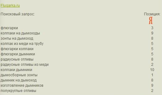 Flugarka.ru