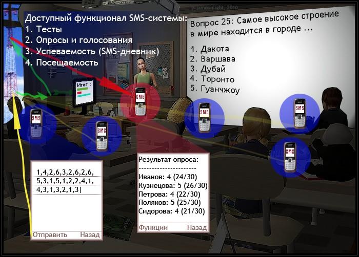 Для школ и аудитории: SMS-дневник, SMS-голосование, SMS-опрос
