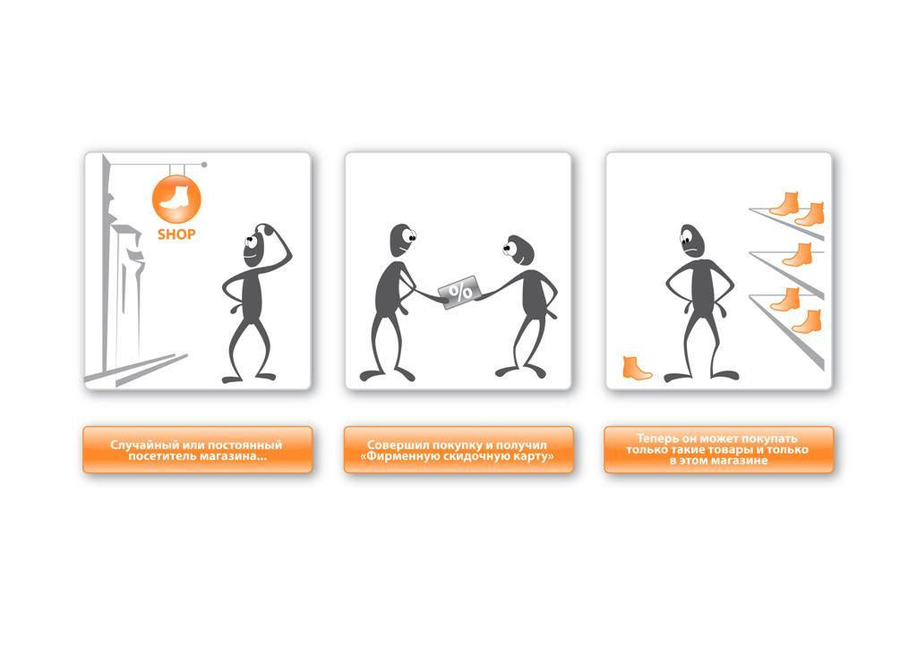 Схемы для презентации компании RIMENT