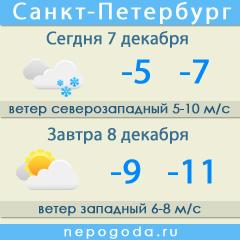 Погодный информер
