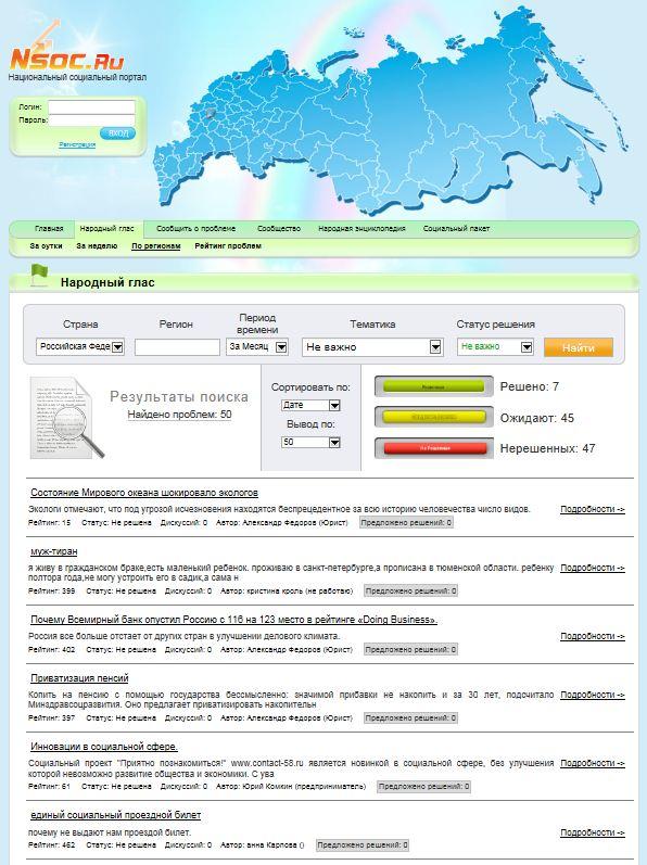Редизайн NSOC.ru. Проблемы по регионам.
