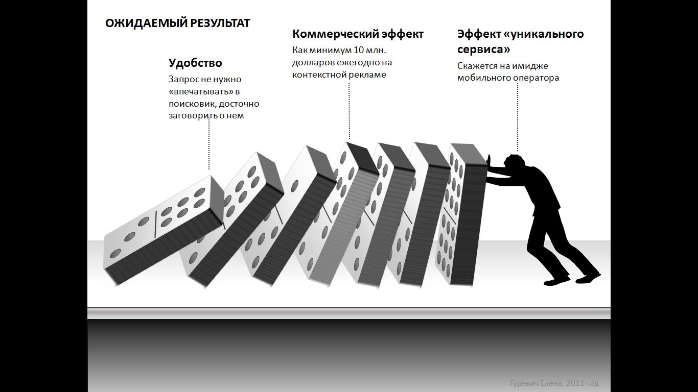 Презентация проекта на конкурс Телеком-Идея (организатор МТС)